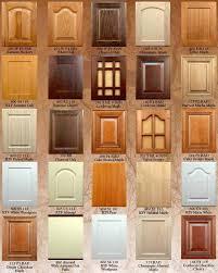 set cabinet full mini summer: woodmont doors wood cabinet doors and drawer fronts refacing supplies veneer and mouldings
