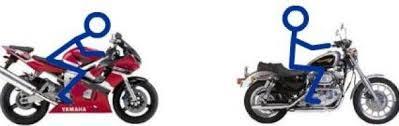 Resultado de imagen para reduce motorcycle pain
