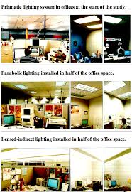 the science of how temperature and lighting impact our productivity the buffer blog best lighting for office space