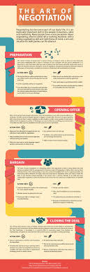 best ideas about selling skills s motivation the art of negotiation infographic