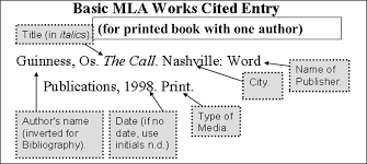 Sample Essay In Mla Format Mla Format Works Cited Essay Online Mla How To Cite A Website In A Research Paper Mla Long Quote Format Mla Format Works Cited