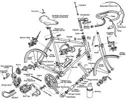 seeming verb exploded bike diagram humor or dada? on simple engine diagram exploded