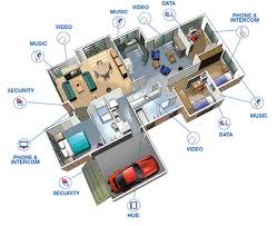 images of home entertainment wiring diagram   diagramscollection home entertainment wiring diagram pictures diagrams