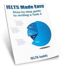 Ielts essay task band report web fc com FC Ielts essay task band  Ielts essay task band report web fc com FC Ielts essay task band