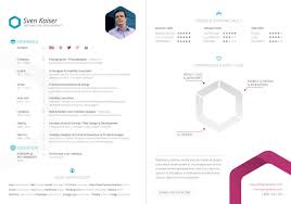 how to customize a resume or cv template design shack the first thing i do when opening a template is substitute out anything i don t like or things that could create mistakes later this includes removing all