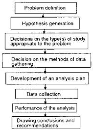Insight for Writing a Qualitative Research Paper     crucial components forpreparing a qualitative paper       nova edu ssss QR QR     onwuegbuzie  pdf      mCloud Solutions