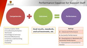 performance management managers of support staff human performance and competency modeling consistently excel in achieving high quality results which exceed expectations