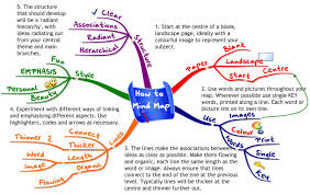 how to use mind maps to unleash your brain    s creativity and potentialthere    s no one standard way you have to create a mind map  however  if you want to use more than key word or add more text to a branch  that    s a personal