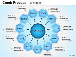 stages of circular process flow diagram business strategy    description  our professionally designed  stages of circular process flow diagram business strategy