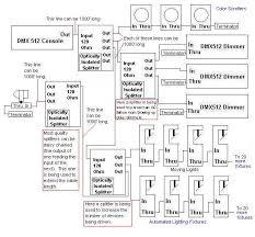 dmx wiring diagram dmx image wiring diagram dmx cable wiring solidfonts on dmx wiring diagram