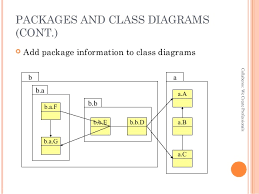 uml class diagram and packages ppt for dot netadd package information to class diagrams collaberos wecreateprofessionals a de f g c b