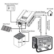 48v 12 000w 12kw 120v 240vac 50hz 60hz output pure sine wave dc to wiring diagram 48v 12 000w 12kw 120v 240vac 50hz 60hz output pure sine wave dc to ac power solar inverter