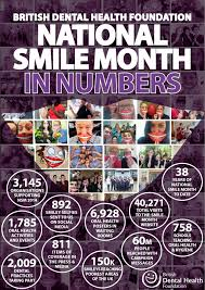 british dental health foundation talkhealth blog british dental health foundation presents a lovely infographic all the stats for the oral ehalth