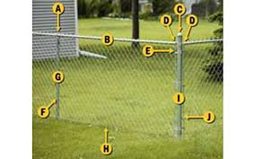 How to Install a Chain Link <b>Fence</b> - The Home Depot