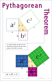 geometry formulas and abbreviations grade grade math cool visual example of pythagorean theorem