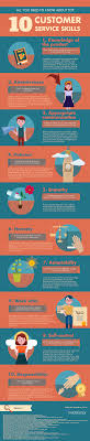 customer service skills for customer support representatives bonus infographics on customer service skills customer service skills infographic customer service skills infographic courtesy mattsfactor
