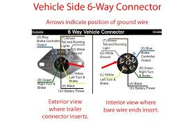 wiring diagram for 6 pin trailer connection the wiring diagram 6 pin wiring diagram nilza wiring diagram