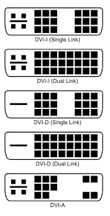 How to tell the difference between a <b>dual link</b> and <b>single link DVI cable</b>