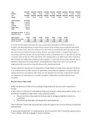 Letter Of Application Sample Bursary