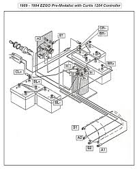 ez go wiring diagram gas ezgo golf cart wiring diagram electric on lamp wiring diagram electric