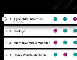 career choice careerhq matrix