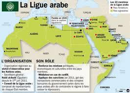 Sans cohésion, sans cohérence et sans objectifs en partage -La Ligue arabe : « C'est quoi ce machin ? » dans GEOPOLITIQUE