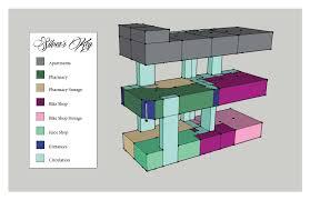 architecture   gatosan  d diagram