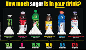 Image result for sipping on sugary drinks