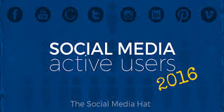 Social Media Active Users by Network [INFOGRAPH] - The Social ...