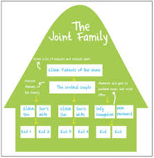 short essay on joint family  comparative essay on joint family vs nuclear family system
