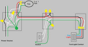 kitchen ceiling light wiring diagram   wiring diagrams and schematicswiring diagram for ceiling fan with dimmer switch
