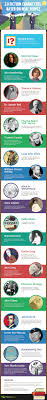 fiction characters based on real people infographic fresh 10 fiction characters based on real people