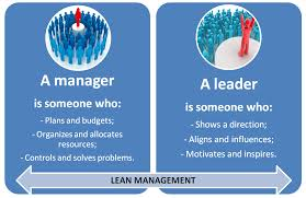 team leadership gerard chiva manager vs leader