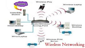 Wireless Mobile Networking Assignment Help   Computer Network     Wireless Networking Assignment Help
