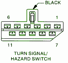 turn signalcar wiring diagram page 10 2000 jeep cherokee hazard switch fuse box diagram