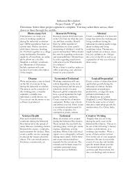industrial revolution project ideas homeschool history industrial revolution project ideas