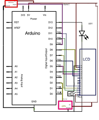 how to make electrical diagram   how to make control wiring    gps arduino wiring schematic free printable schematic wiring
