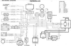 94 ezgo wiring diagram 94 image wiring diagram 1999 ezgo wiring diagram wiring diagram schematics baudetails info on 94 ezgo wiring diagram