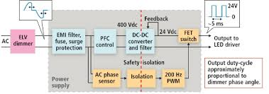 led lighting must work legacy dimming technologies magazine power supply block diagram for phase control dimming an
