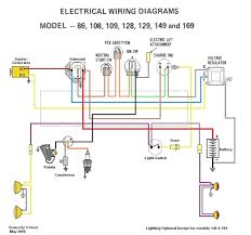 wiring diagram for cub cadet 149 the wiring diagram wiring diagrams wf only cub cadets wiring diagram