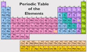 bioap   space template  ch  collaboration periodictable gif