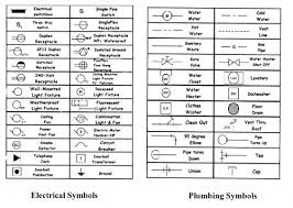Symbols  Plumbing and Plumbing valves on Pinterest