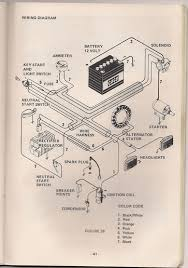 3 phase drum switch wiring diagram images switch wiring diagram further 220 air pressor wiring diagram also