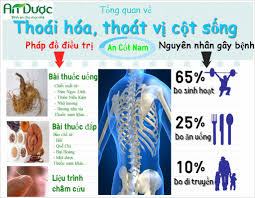 Hình ảnh các bệnh lý thoái hóa cột sống