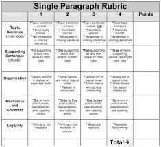 ideas about Writing Rubrics on Pinterest   Rubrics     Pinterest