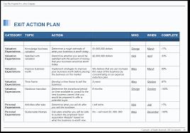 divisional business plan maus valuemax exit planning software maus maus software valuemax software action plan