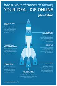 boost your chances of finding your ideal job online ly boost your chances of finding your ideal job online infographic