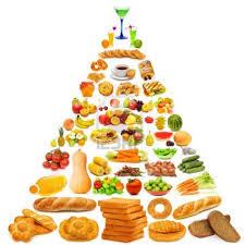 4 Jenis Makanan Turunkan Berat Badan!