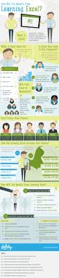 images about job searching and interviewing of microsoft infographic via repinned by chesapeake college adult ed we offer classes on the eastern shore of md to help you earn your ged