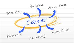 jason c platt career coaching jason c platt career coaching